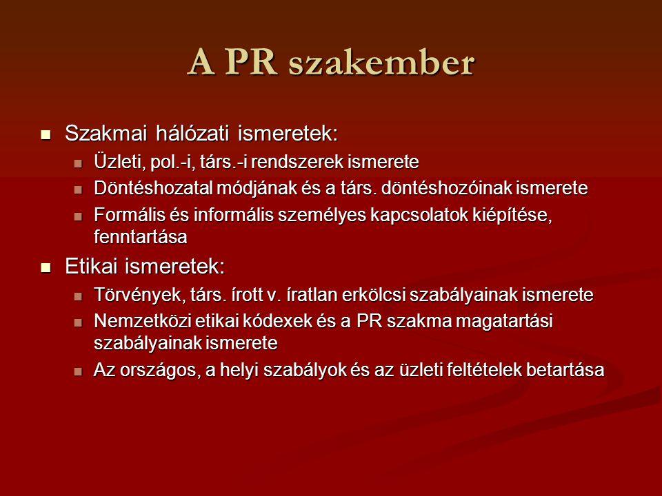 A PR szakember Szakmai hálózati ismeretek: Szakmai hálózati ismeretek: Üzleti, pol.-i, társ.-i rendszerek ismerete Üzleti, pol.-i, társ.-i rendszerek