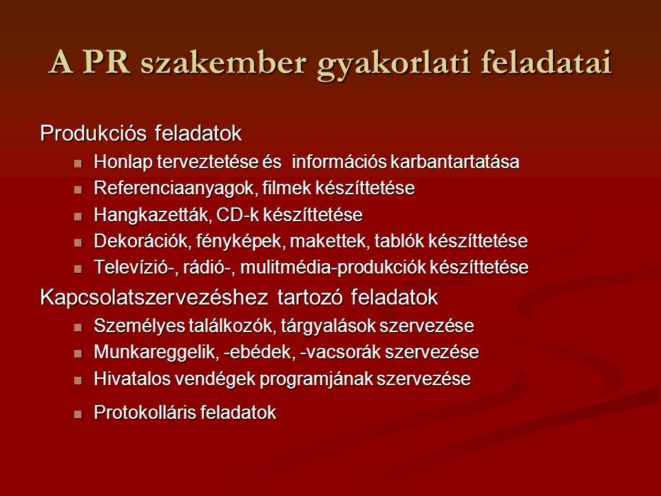 A PR szakember gyakorlati feladatai Produkciós feladatok Honlap terveztetése és információs karbantartatása Honlap terveztetése és információs karbant
