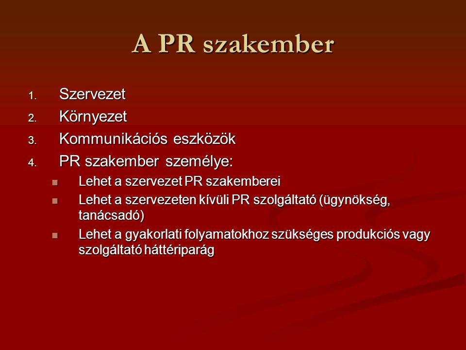 1. Szervezet 2. Környezet 3. Kommunikációs eszközök 4. PR szakember személye: Lehet a szervezet PR szakemberei Lehet a szervezet PR szakemberei Lehet