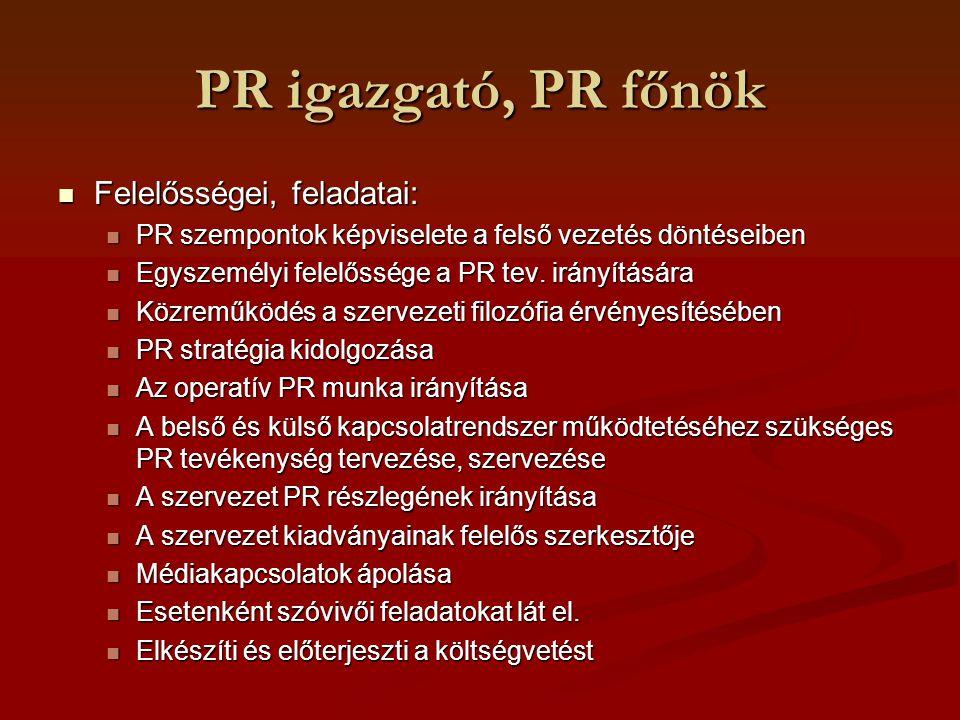 PR igazgató, PR főnök Felelősségei, feladatai: Felelősségei, feladatai: PR szempontok képviselete a felső vezetés döntéseiben PR szempontok képviselet