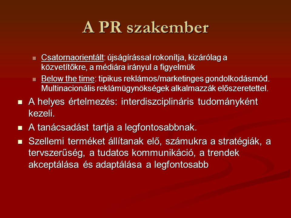 A PR szakember Csatornaorientált: újságírással rokonítja, kizárólag a közvetítőkre, a médiára irányul a figyelmük Csatornaorientált: újságírással roko