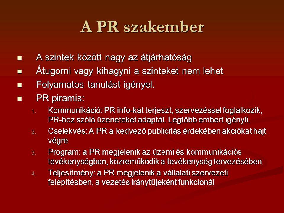 A PR szakember Minőségbiztosítás: PR Minimális Minőségi Szabványa (MMSZ) Minőségbiztosítás: PR Minimális Minőségi Szabványa (MMSZ) A kötelező minőségi követelményeket rögzíti A kötelező minőségi követelményeket rögzíti Elvárások: Elvárások: 1.