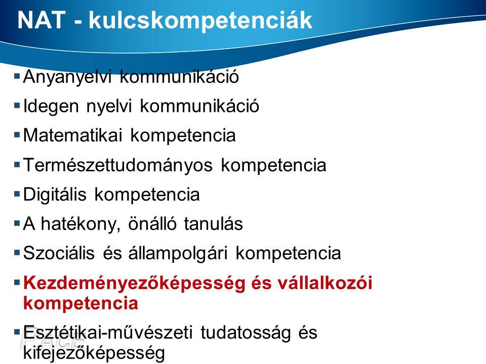 NAT - kulcskompetenciák  Anyanyelvi kommunikáció  Idegen nyelvi kommunikáció  Matematikai kompetencia  Természettudományos kompetencia  Digitális