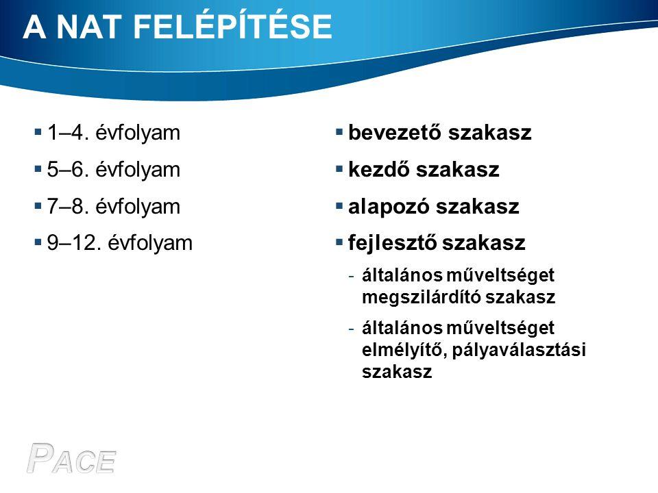A NAT FELÉPÍTÉSE  1–4. évfolyam  5–6. évfolyam  7–8. évfolyam  9–12. évfolyam  bevezető szakasz  kezdő szakasz  alapozó szakasz  fejlesztő sza