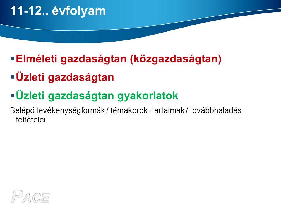 11-12.. évfolyam  Elméleti gazdaságtan (közgazdaságtan)  Üzleti gazdaságtan  Üzleti gazdaságtan gyakorlatok Belépő tevékenységformák / témakörök- t