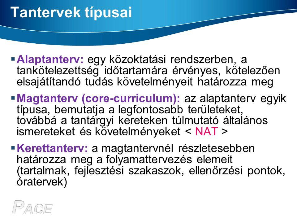 Kerettantervek  1993.évi LXXIX. Törvény a közoktatásról 8/A.