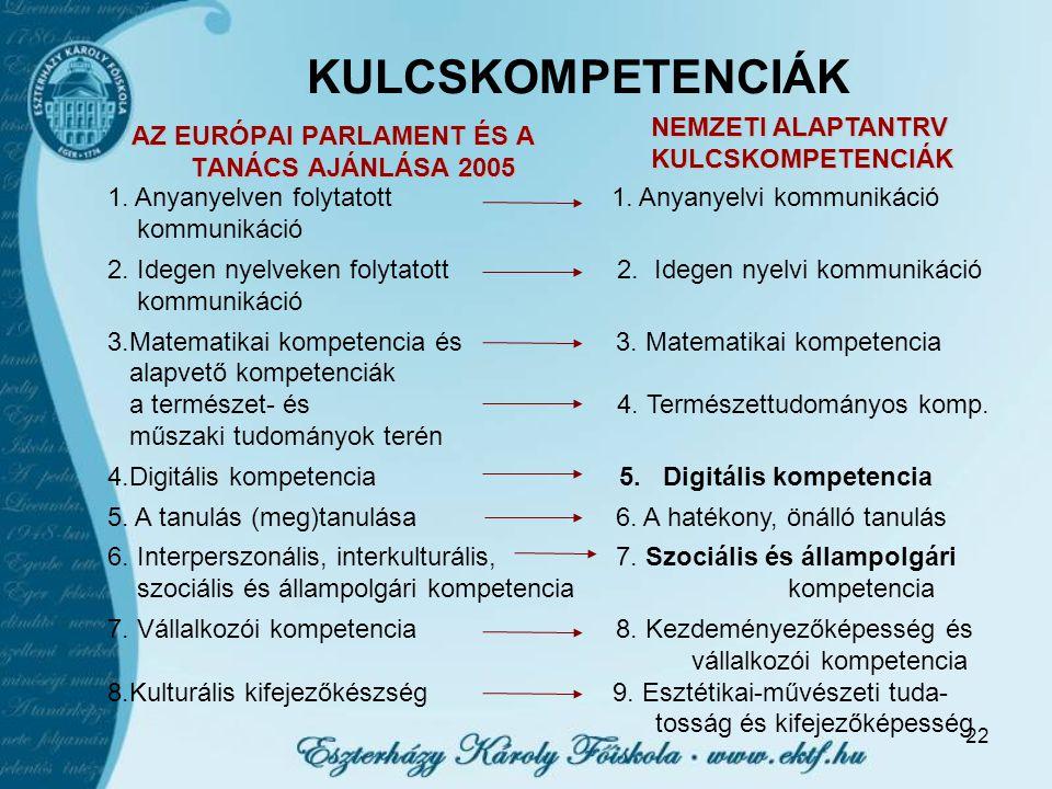 22 KULCSKOMPETENCIÁK AZ EURÓPAI PARLAMENT ÉS A TANÁCS AJÁNLÁSA 2005 NEMZETI ALAPTANTRV KULCSKOMPETENCIÁK 1.