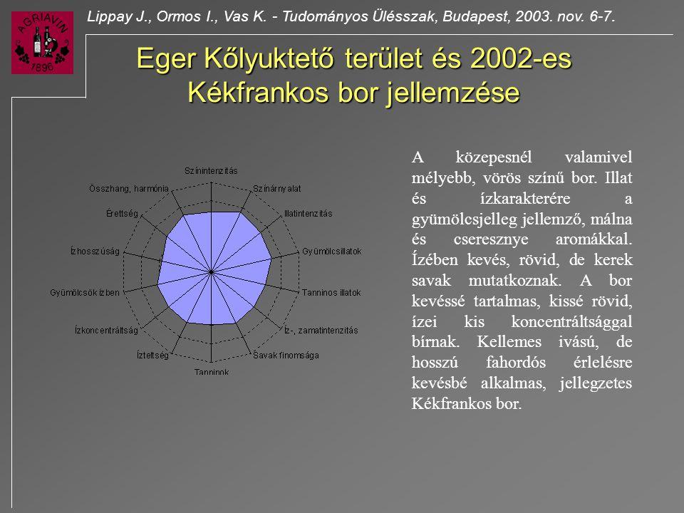 Lippay J., Ormos I., Vas K. - Tudományos Ülésszak, Budapest, 2003. nov. 6-7. Eger Kőlyuktető terület és 2002-es Kékfrankos bor jellemzése A közepesnél