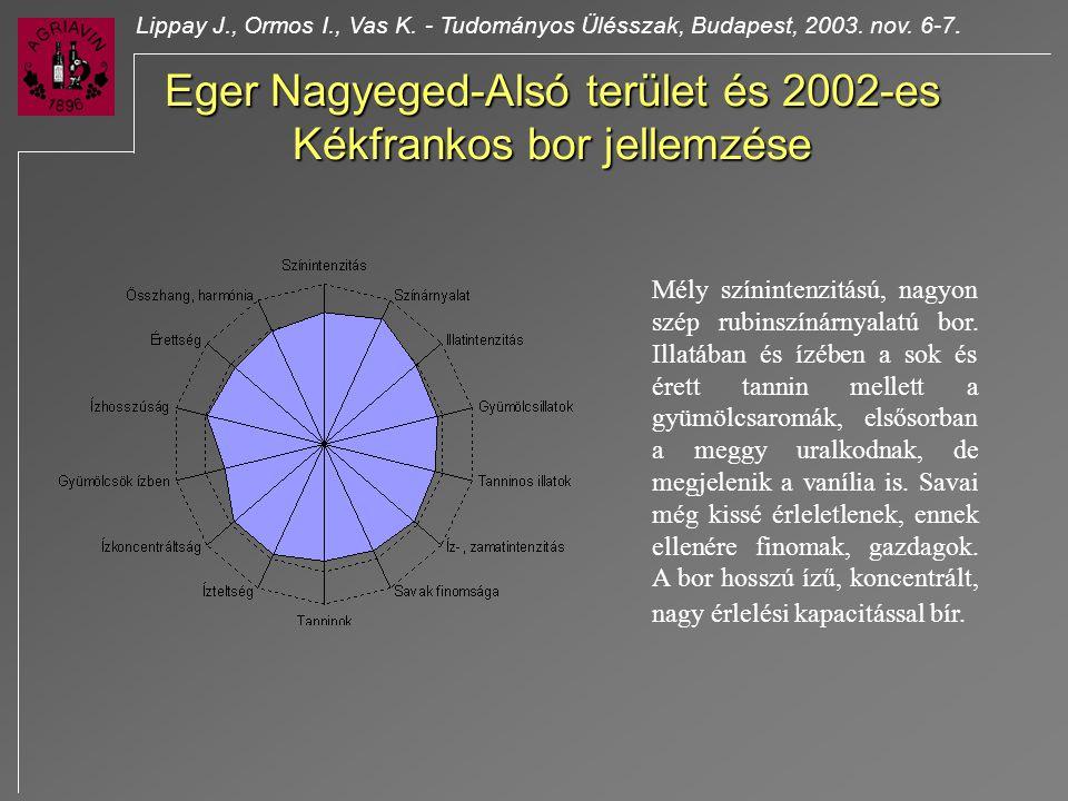 Lippay J., Ormos I., Vas K. - Tudományos Ülésszak, Budapest, 2003. nov. 6-7. Eger Nagyeged-Alsó terület és 2002-es Kékfrankos bor jellemzése Mély szín