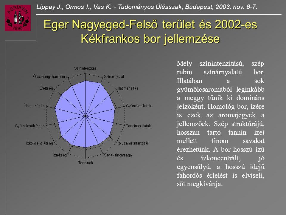 Lippay J., Ormos I., Vas K. - Tudományos Ülésszak, Budapest, 2003. nov. 6-7. Eger Nagyeged-Felső terület és 2002-es Kékfrankos bor jellemzése Mély szí