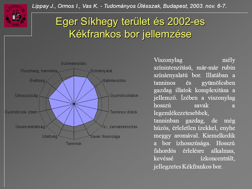 Lippay J., Ormos I., Vas K. - Tudományos Ülésszak, Budapest, 2003. nov. 6-7. Eger Síkhegy terület és 2002-es Kékfrankos bor jellemzése Viszonylag mély