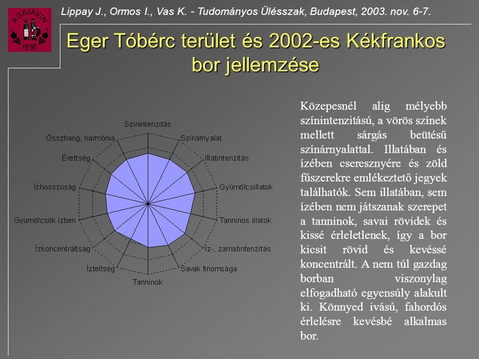 Lippay J., Ormos I., Vas K. - Tudományos Ülésszak, Budapest, 2003. nov. 6-7. Eger Tóbérc terület és 2002-es Kékfrankos bor jellemzése Közepesnél alig