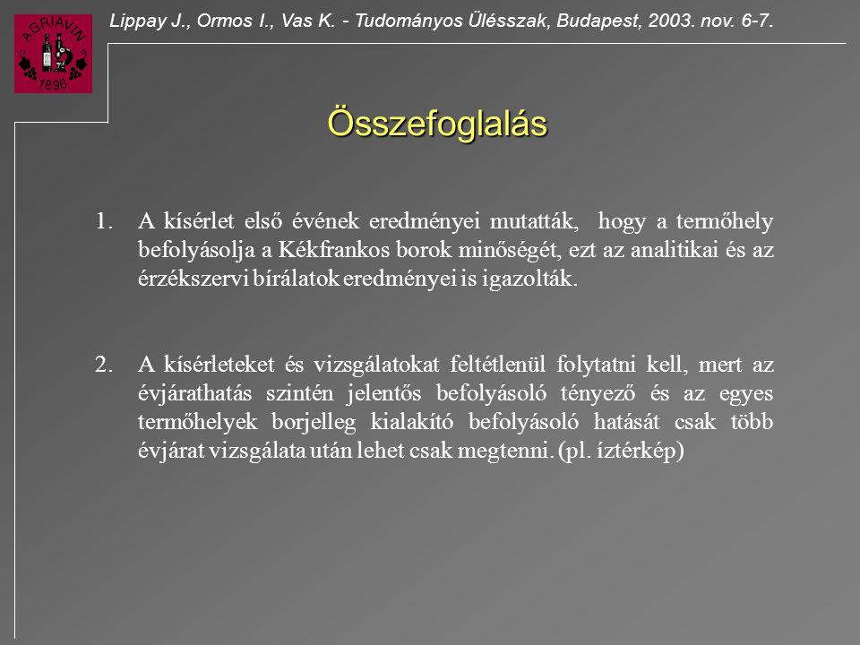 Lippay J., Ormos I., Vas K. - Tudományos Ülésszak, Budapest, 2003. nov. 6-7. Összefoglalás 1.A kísérlet első évének eredményei mutatták, hogy a termőh