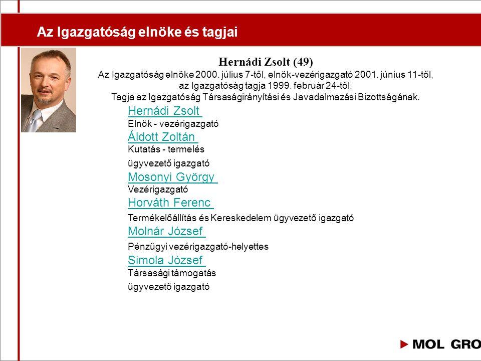 Hernádi Zsolt (49) Az Igazgatóság elnöke 2000. július 7-től, elnök-vezérigazgató 2001. június 11-től, az Igazgatóság tagja 1999. február 24-től. Tagja