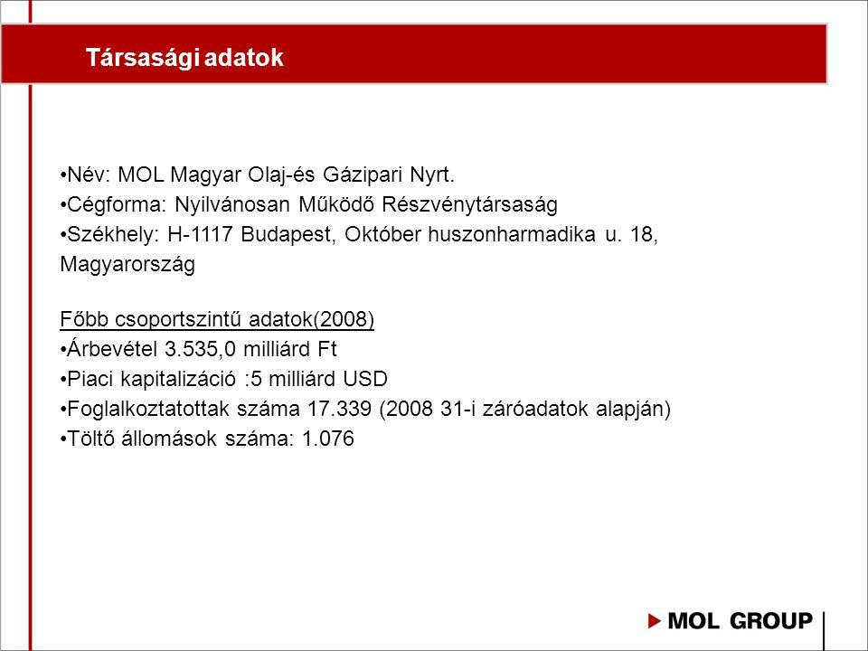 Társasági adatok Név: MOL Magyar Olaj-és Gázipari Nyrt.
