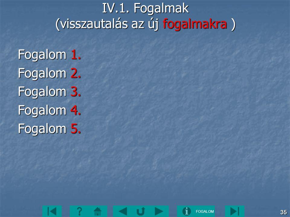 FOGALOM 35 IV.1. Fogalmak (visszautalás az új fogalmakra ) Fogalom 1. Fogalom 2. Fogalom 3. Fogalom 4. Fogalom 5.