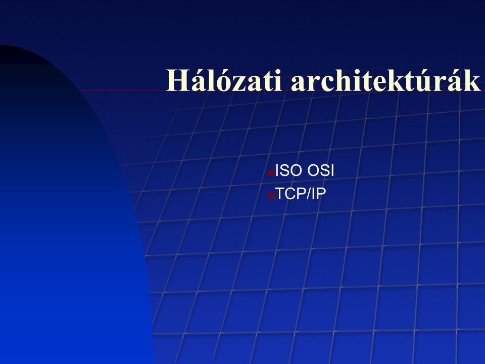 Hálózati architektúrák ISO OSI TCP/IP