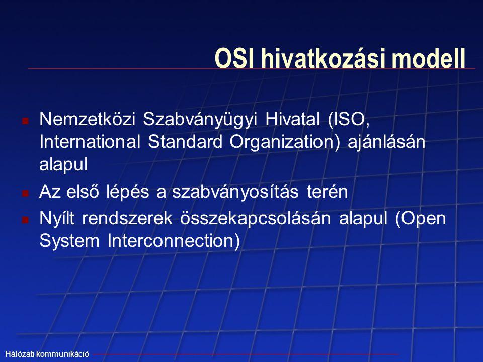 Hálózati kommunikáció OSI hivatkozási modell Nemzetközi Szabványügyi Hivatal (ISO, International Standard Organization) ajánlásán alapul Az első lépés