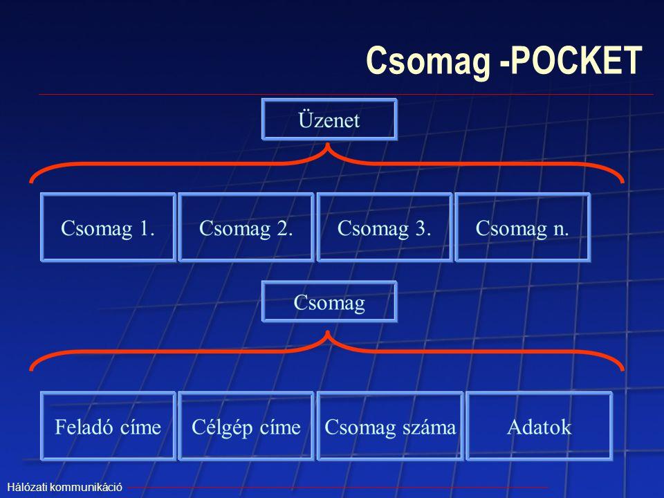 Hálózati kommunikáció Csomag -POCKET