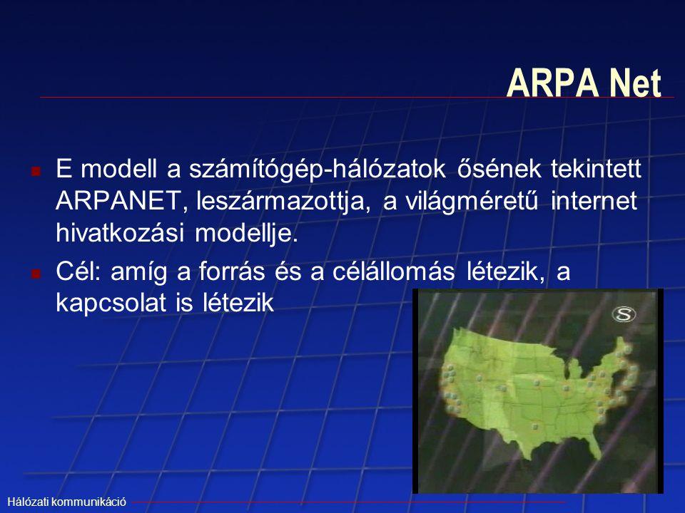 Hálózati kommunikáció ARPA Net E modell a számítógép-hálózatok ősének tekintett ARPANET, leszármazottja, a világméretű internet hivatkozási modellje.