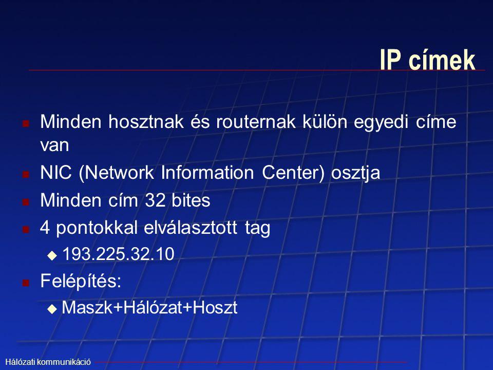 Hálózati kommunikáció IP címek Minden hosztnak és routernak külön egyedi címe van NIC (Network Information Center) osztja Minden cím 32 bites 4 pontok
