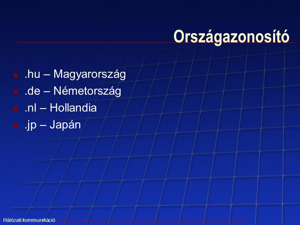 Hálózati kommunikáció Országazonosító.hu – Magyarország.de – Németország.nl – Hollandia.jp – Japán