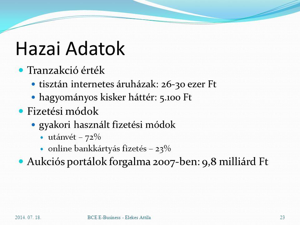 Hazai Adatok Tranzakció érték tisztán internetes áruházak: 26-30 ezer Ft hagyományos kisker háttér: 5.100 Ft Fizetési módok gyakori használt fizetési