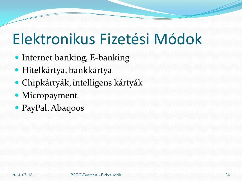 Elektronikus Fizetési Módok Internet banking, E-banking Hitelkártya, bankkártya Chipkártyák, intelligens kártyák Micropayment PayPal, Abaqoos 2014. 07