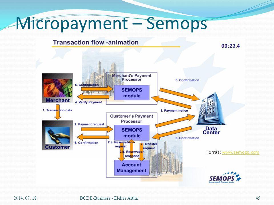Micropayment – Semops 2014. 07. 18.BCE E-Business - Elekes Attila45 Forrás: www.semops.comwww.semops.com