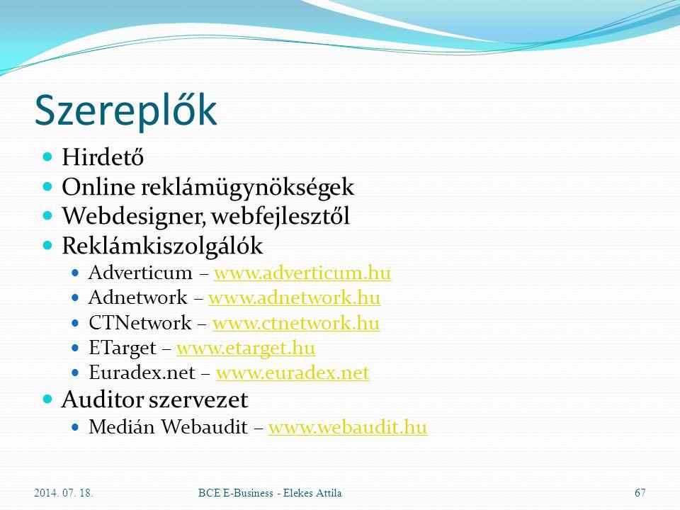 Szereplők Hirdető Online reklámügynökségek Webdesigner, webfejlesztől Reklámkiszolgálók Adverticum – www.adverticum.huwww.adverticum.hu Adnetwork – ww