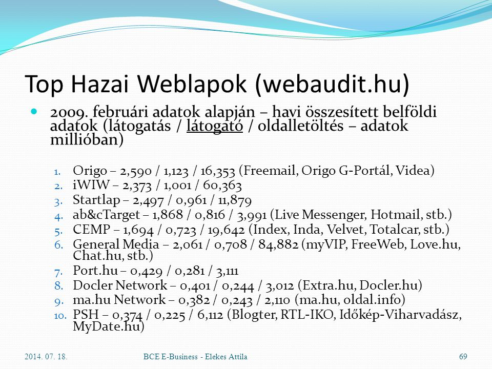 Top Hazai Weblapok (webaudit.hu) 2009. februári adatok alapján – havi összesített belföldi adatok (látogatás / látogató / oldalletöltés – adatok milli