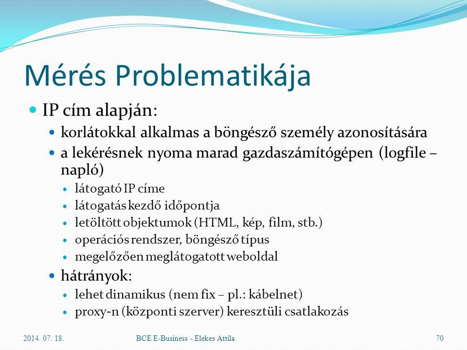 Mérés Problematikája IP cím alapján: korlátokkal alkalmas a böngésző személy azonosítására a lekérésnek nyoma marad gazdaszámítógépen (logfile – napló