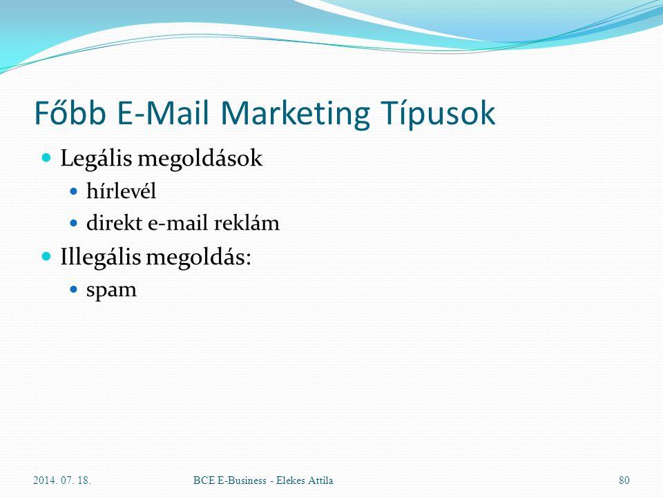 Főbb E-Mail Marketing Típusok Legális megoldások hírlevél direkt e-mail reklám Illegális megoldás: spam 2014. 07. 18.BCE E-Business - Elekes Attila80