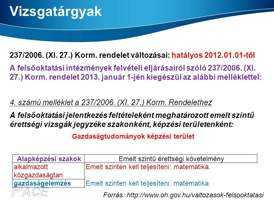 Vizsgatárgyak 237/2006. (XI. 27.) Korm. rendelet változásai: hatályos 2012.01.01-től A felsőoktatási intézmények felvételi eljárásairól szóló 237/2006