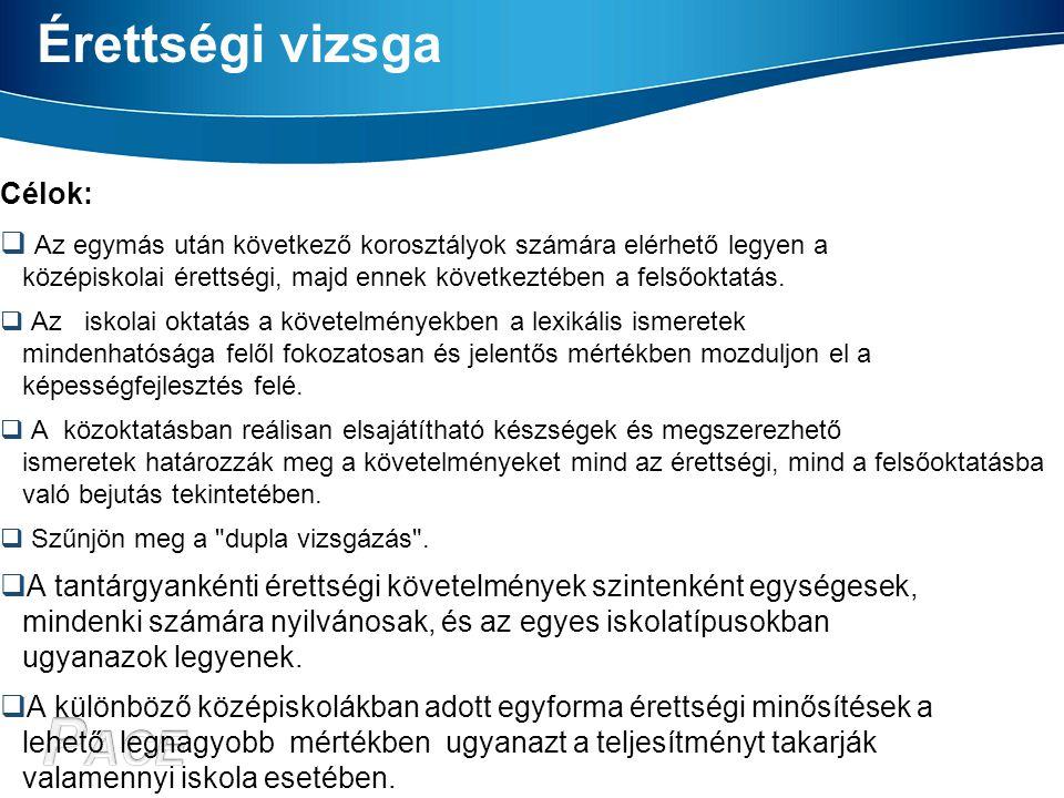 Érettségi követelmények tantárgyanként  40/2002.(V.