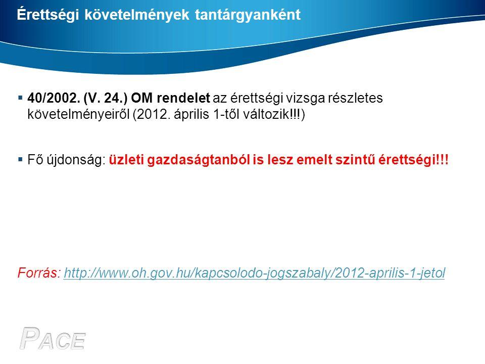 Érettségi követelmények tantárgyanként  40/2002. (V. 24.) OM rendelet az érettségi vizsga részletes követelményeiről (2012. április 1-től változik!!!