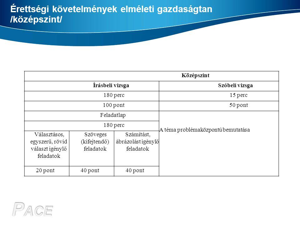 Érettségi követelmények elméleti gazdaságtan /középszint/ Középszint Írásbeli vizsgaSzóbeli vizsga 180 perc15 perc 100 pont50 pont Feladatlap A téma p