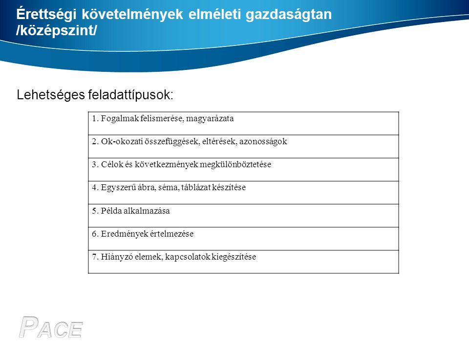 Érettségi követelmények elméleti gazdaságtan /középszint/ Lehetséges feladattípusok: 1. Fogalmak felismerése, magyarázata 2. Ok-okozati összefüggések,