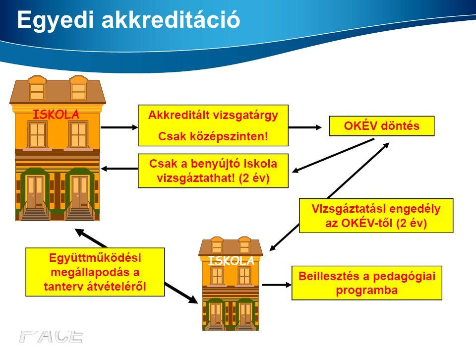 Vizsgatárgyak 237/2006.(XI. 27.) Korm. rendelet változásai: hatályos 2012.01.01-től  18.