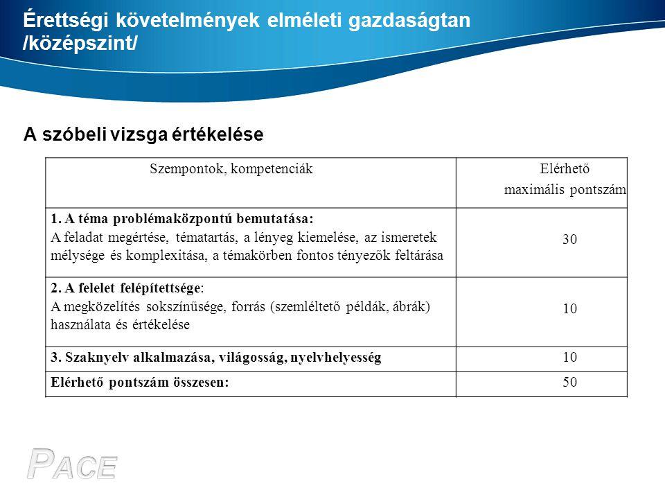 Érettségi követelmények elméleti gazdaságtan /középszint/ A szóbeli vizsga értékelése Szempontok, kompetenciák Elérhető maximális pontszám 1. A téma p