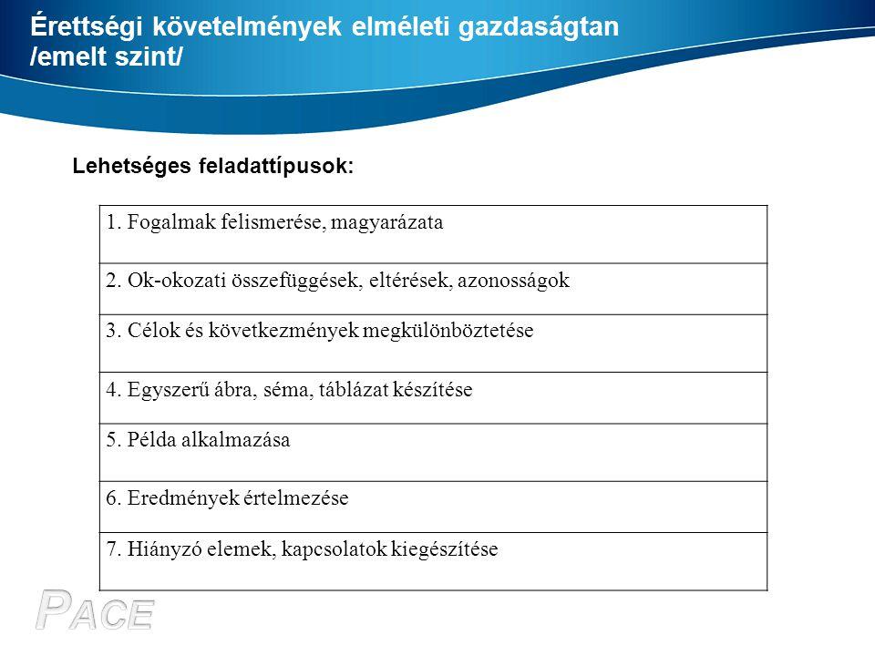 Érettségi követelmények elméleti gazdaságtan /emelt szint/ 1. Fogalmak felismerése, magyarázata 2. Ok-okozati összefüggések, eltérések, azonosságok 3.
