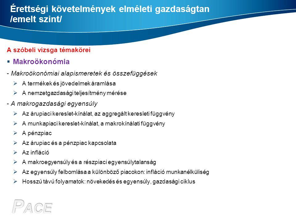 Érettségi követelmények elméleti gazdaságtan /emelt szint/ A szóbeli vizsga témakörei  Makroökonómia - Makroökonómiai alapismeretek és összefüggések
