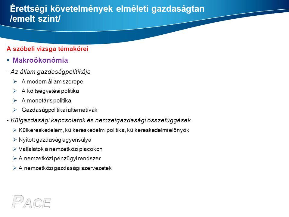 Érettségi követelmények elméleti gazdaságtan /emelt szint/ A szóbeli vizsga témakörei  Makroökonómia - Az állam gazdaságpolitikája  A modern állam s