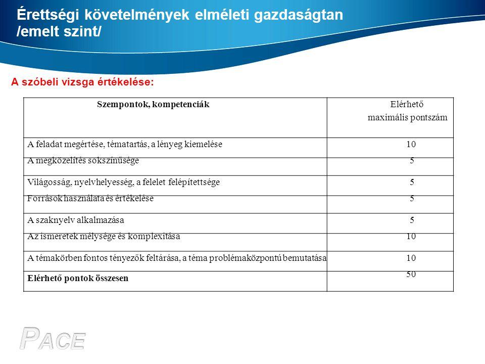 Érettségi követelmények elméleti gazdaságtan /emelt szint/ A szóbeli vizsga értékelése: Szempontok, kompetenciák Elérhető maximális pontszám A feladat