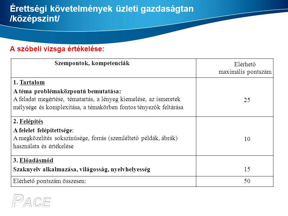 Érettségi követelmények üzleti gazdaságtan /középszint/ A szóbeli vizsga értékelése: Szempontok, kompetenciák Elérhető maximális pontszám 1. Tartalom