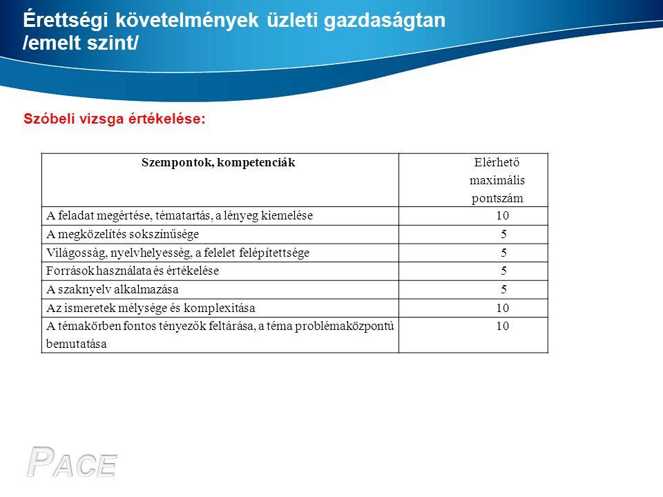 Érettségi követelmények üzleti gazdaságtan /emelt szint/ Szóbeli vizsga értékelése: Szempontok, kompetenciák Elérhető maximális pontszám A feladat meg