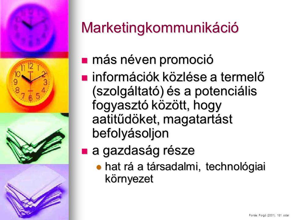 Marketingkommunikáció más néven promoció más néven promoció információk közlése a termelő (szolgáltató) és a potenciális fogyasztó között, hogy aatitűdöket, magatartást befolyásoljon információk közlése a termelő (szolgáltató) és a potenciális fogyasztó között, hogy aatitűdöket, magatartást befolyásoljon a gazdaság része a gazdaság része hat rá a társadalmi, technológiai környezet hat rá a társadalmi, technológiai környezet Forrás: Forgó (2001), 181.