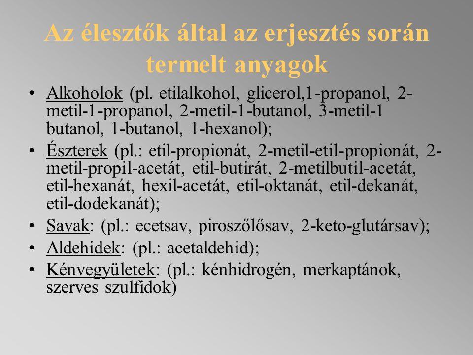 Az élesztők által az erjesztés során termelt anyagok Alkoholok (pl. etilalkohol, glicerol,1-propanol, 2- metil-1-propanol, 2-metil-1-butanol, 3-metil-