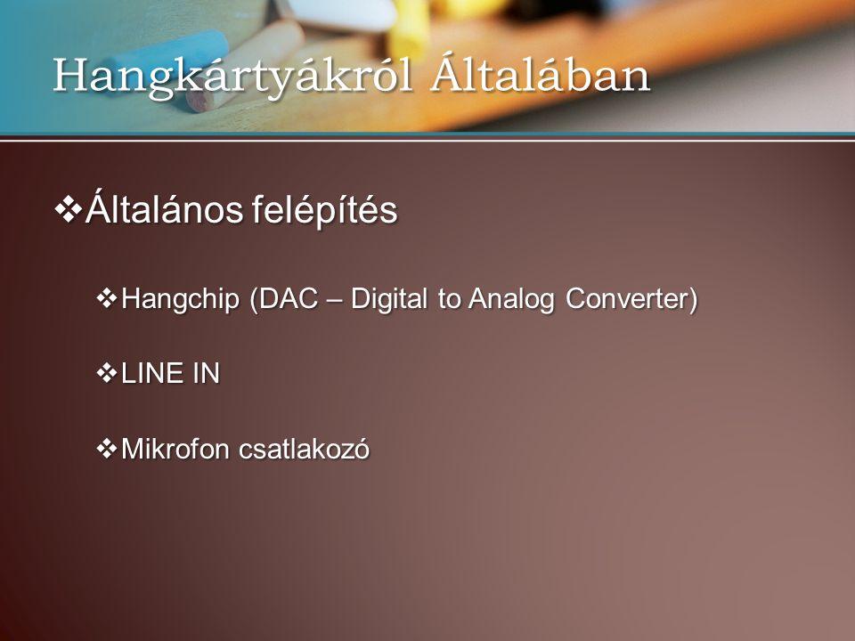 Hangkártyákról Általában  Általános felépítés  Hangchip (DAC – Digital to Analog Converter)  LINE IN  Mikrofon csatlakozó