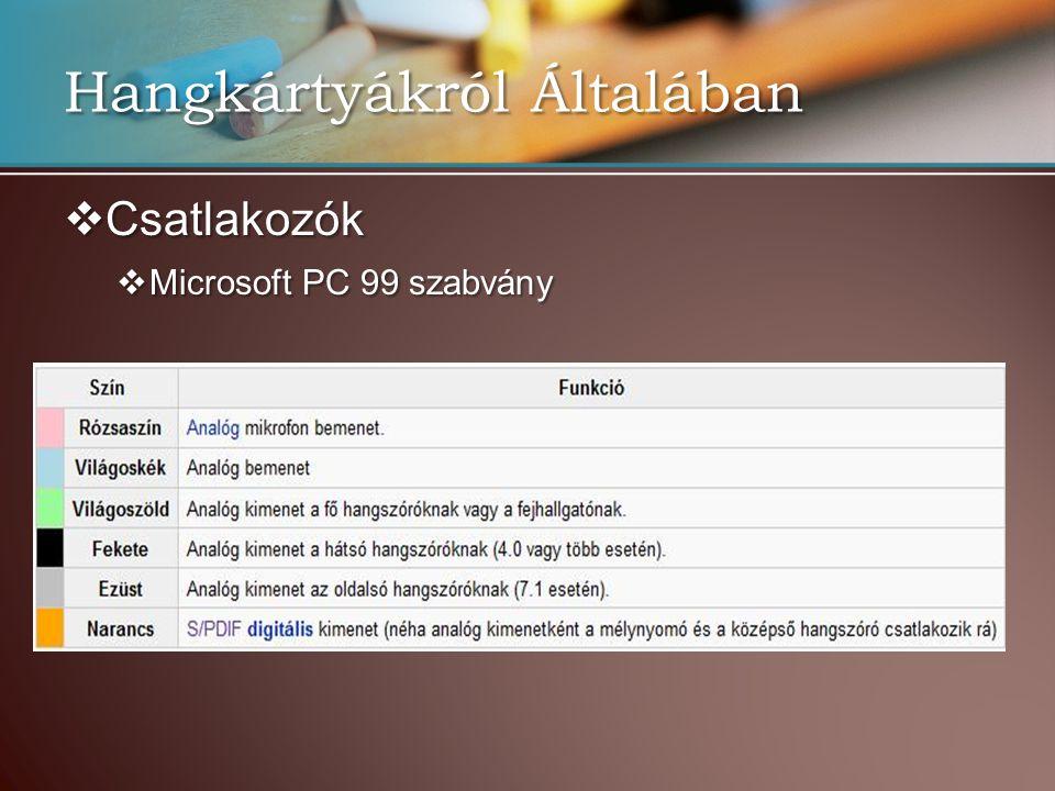 Hangkártyákról Általában  Csatlakozók  Microsoft PC 99 szabvány